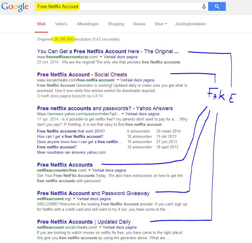Netflix Scammers on Google