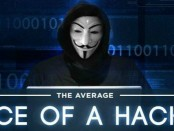 hackers face